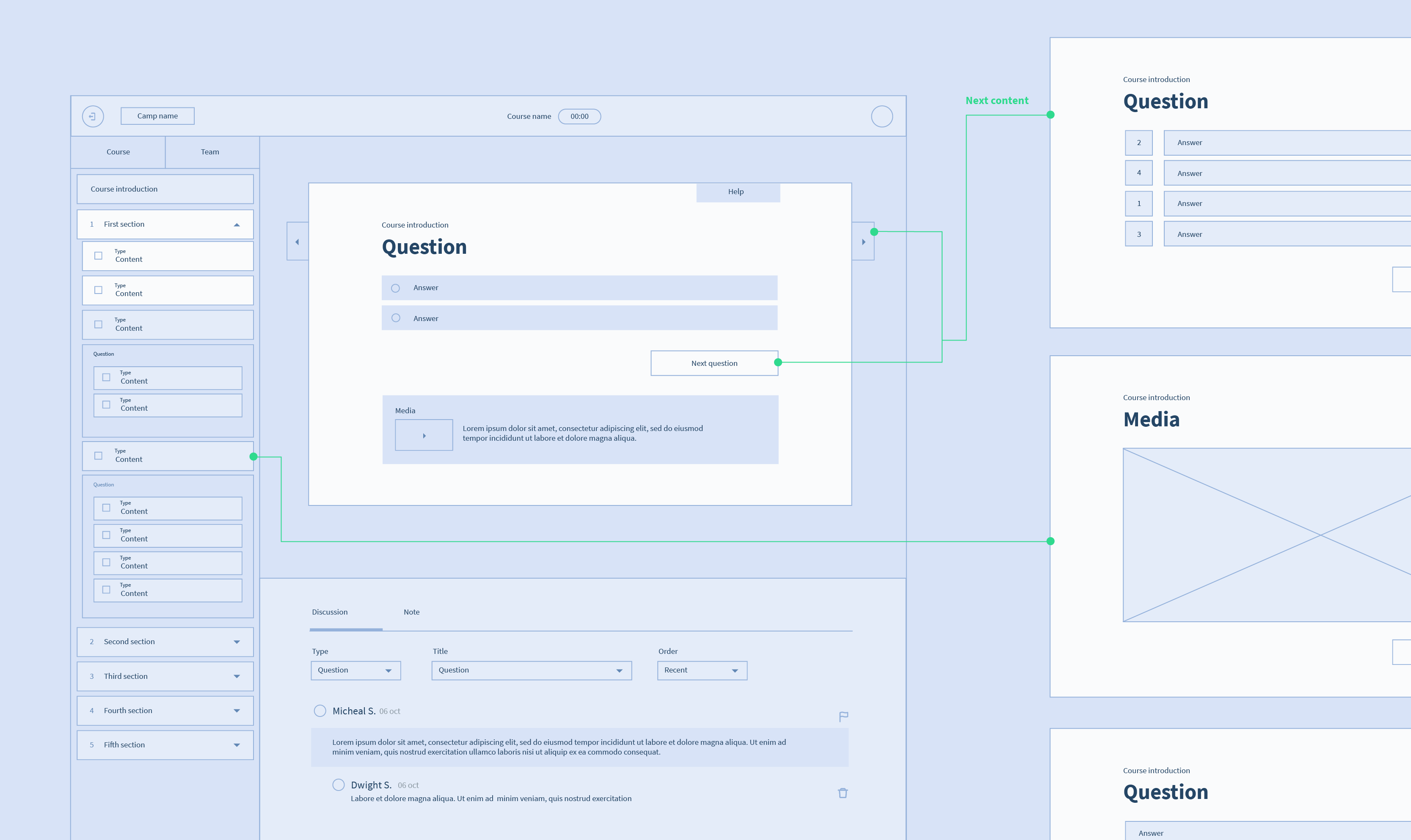 interface wireframe